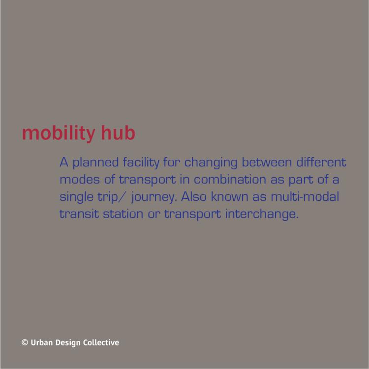 Urban Design Visual Dictionary126